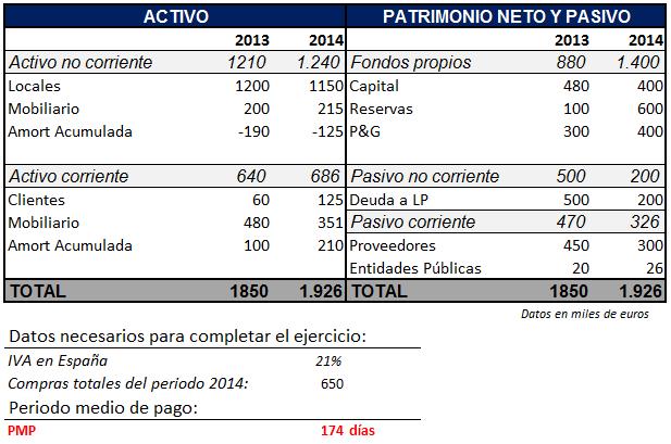 Pmp Datos