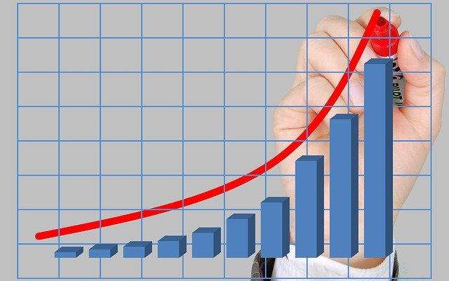 Rentabilidad Económica
