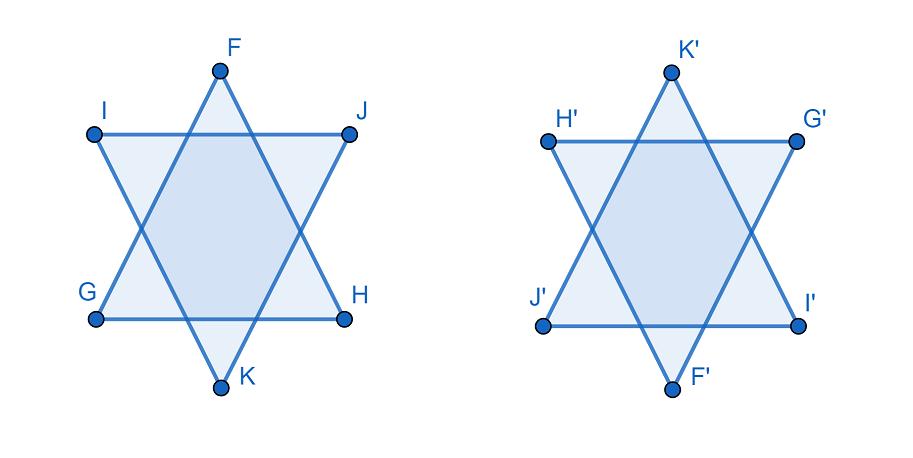 Simetría Radial