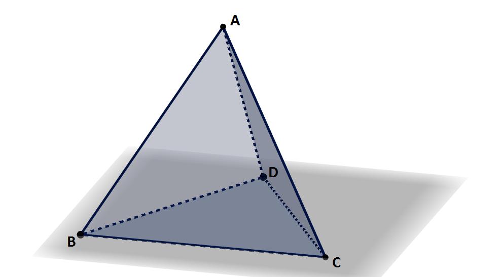 Tetraedro Elementos