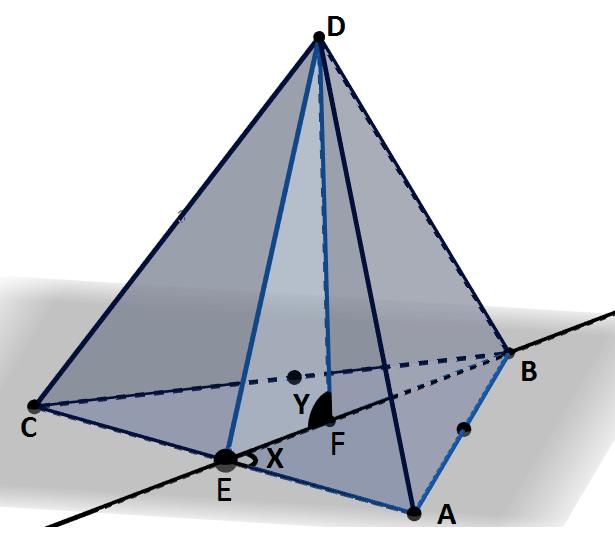Tetraedro 1