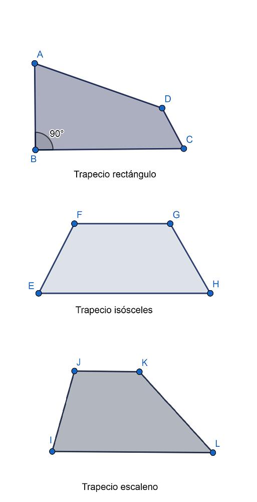 Tipos De Trapecio