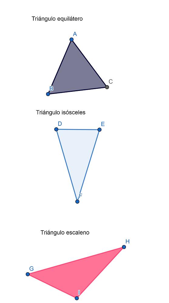 Tipos Triangulo 1