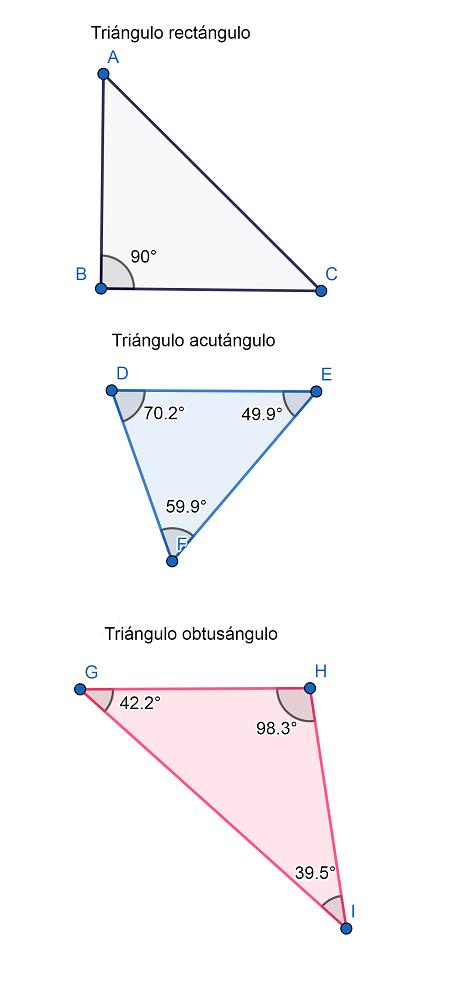 Tipos Triangulo 2
