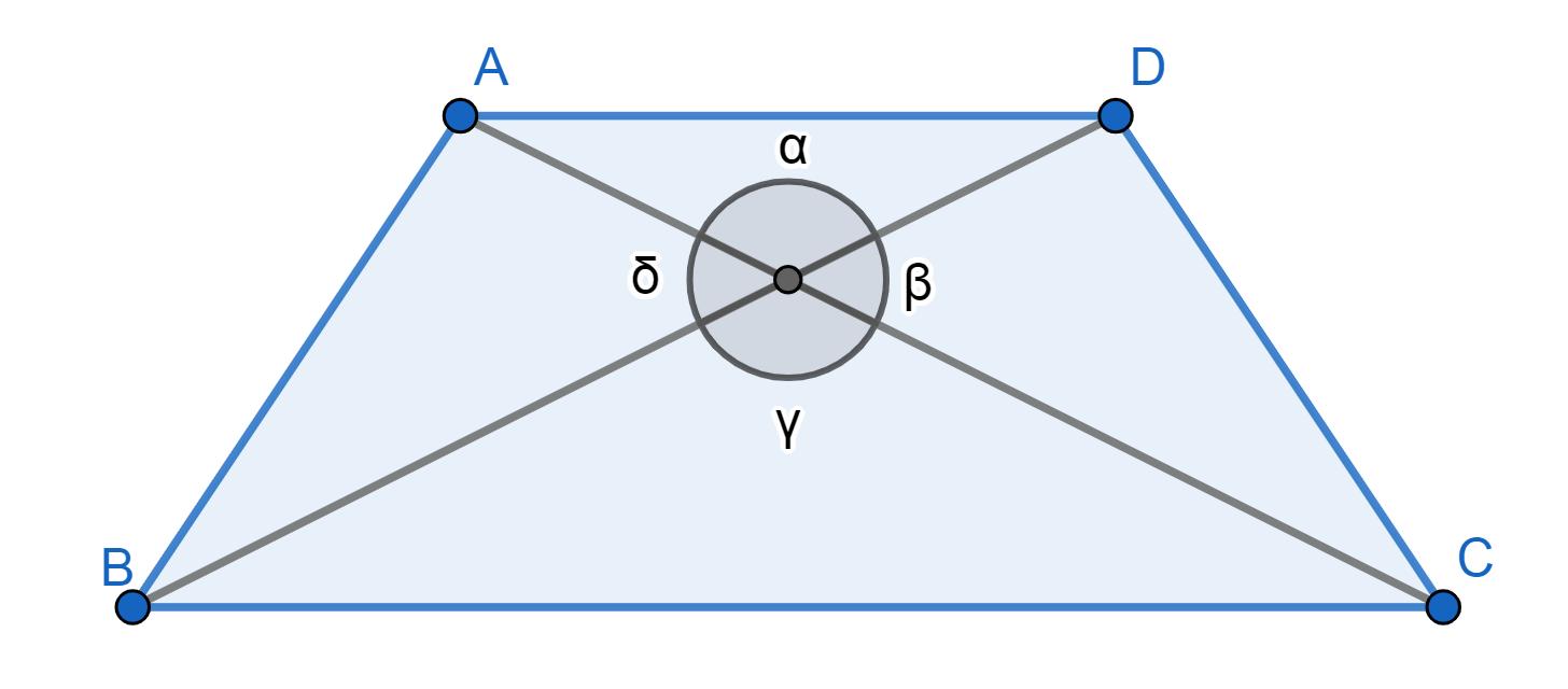 Trapecio Isosceles Diagonales