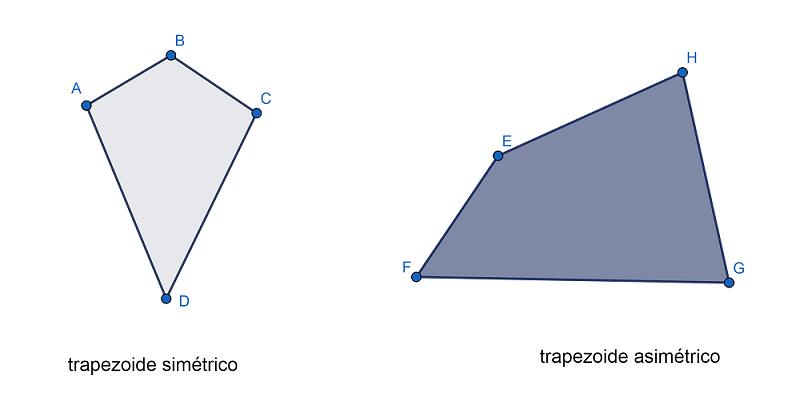 Trapezoide Simetrico Asimetrico