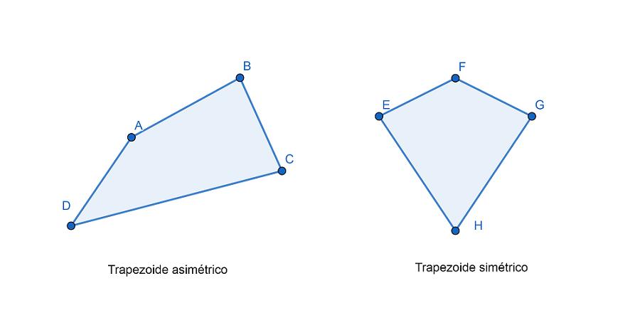 Trapezoide Tipos