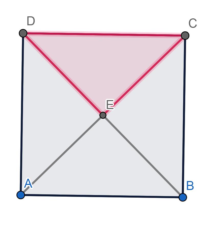 Triangulo Cuadrado